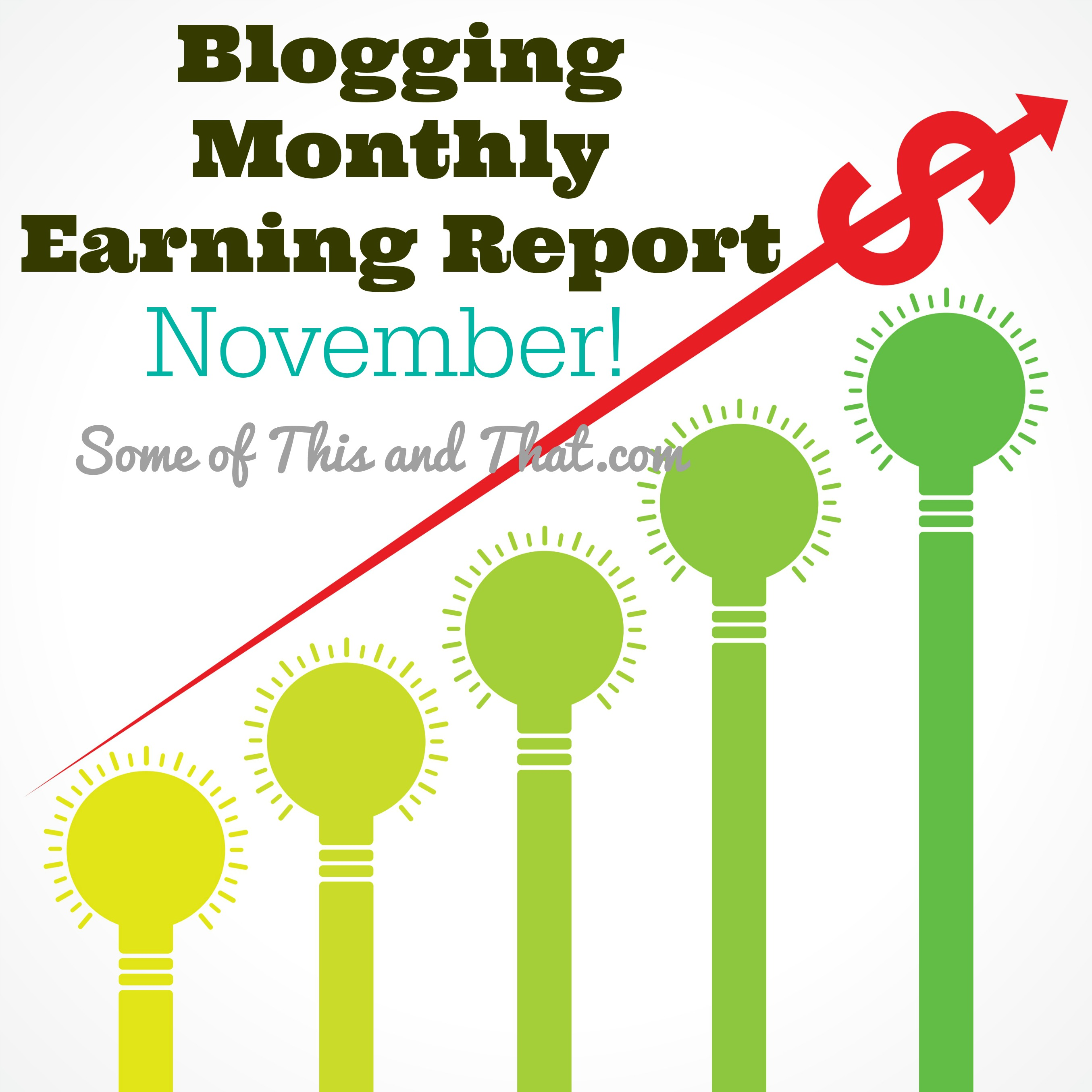 Blog Earning Report