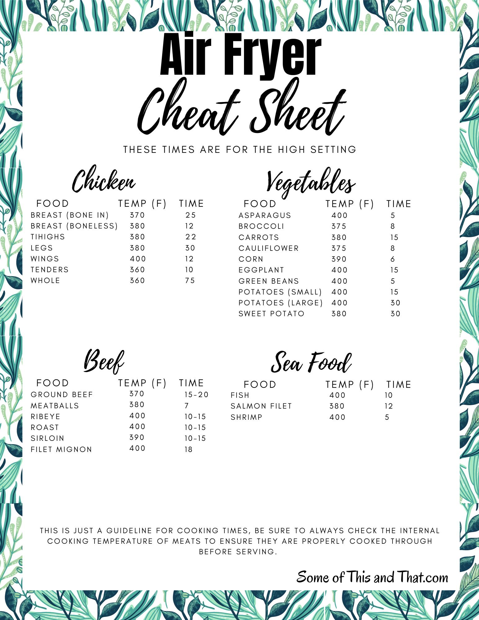Free Cooking Cheat Sheets Printables